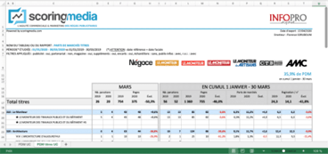 Exports  Excel personnalisés  de vos bilans périodiques.